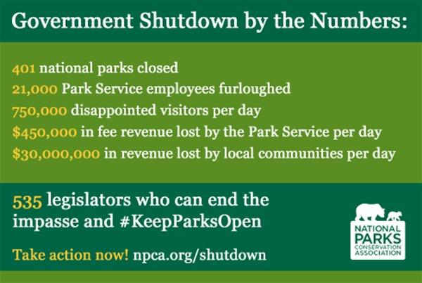 National Parks Conservation Association revenue loss image
