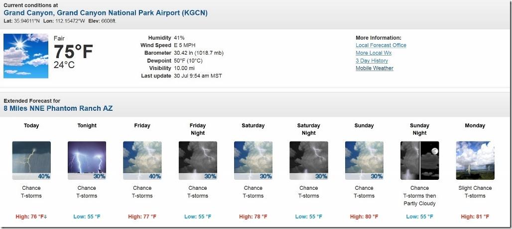 NOAA Week's weather chart